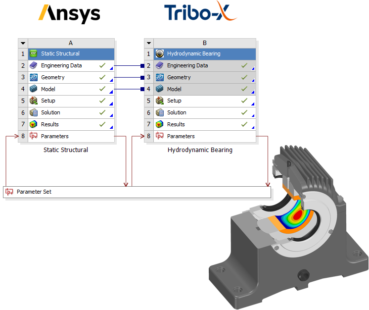 Tribo-X inside ANSYS